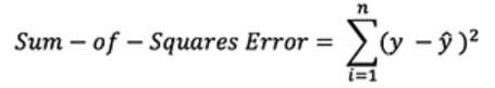 Формула вычисления ошибки прогноза