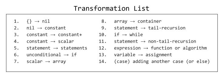 Порядок преобразований. Всегда следует отдавать предпочтение самому простому (вверху списка).