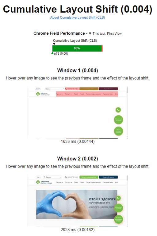 Информация о смещениях макета сайта