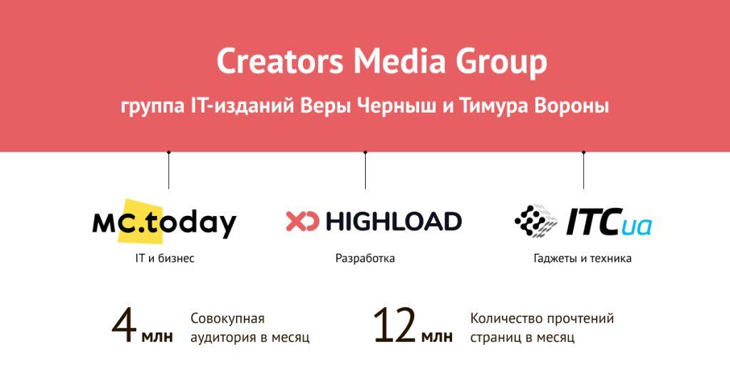 Совокупная месячная аудитория изданий Creators Media Group