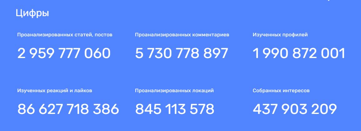 Масштаб деятельности компании. Скриншот с сайта Artellence