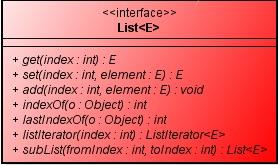 Работа с интерфейсом List