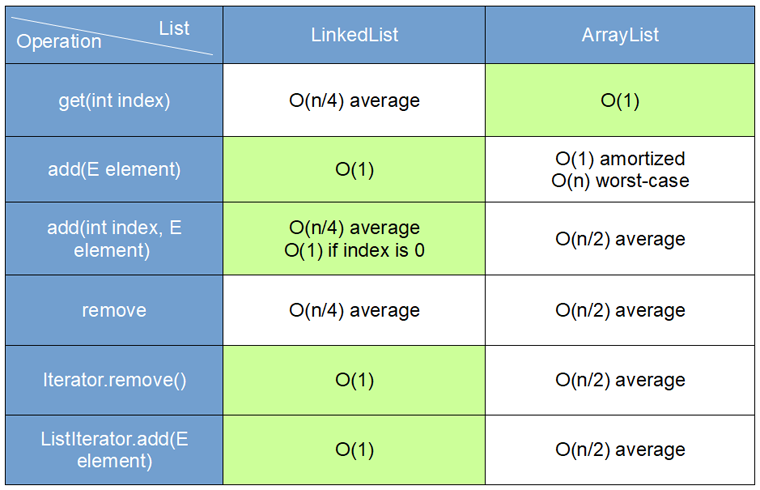 Различия в цикломатической сложности между двумя классами