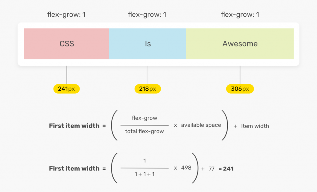 Задача: необходимо найти ширину CSS-блока