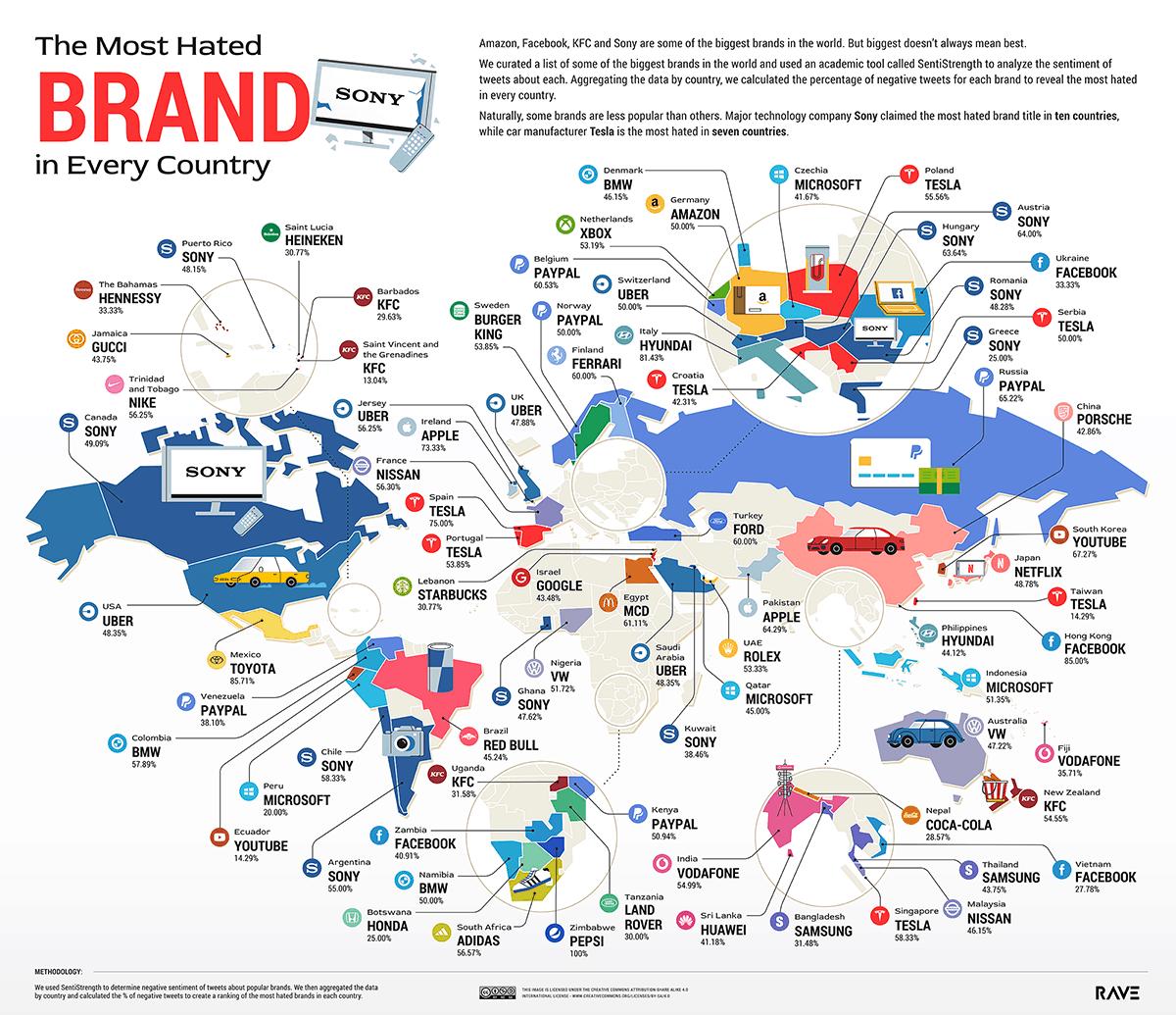 Самые ненавистные бренды в каждой стране