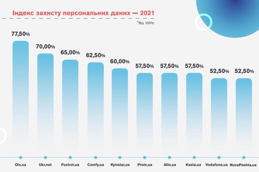 Индекс защиты персональных данных_1