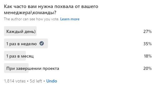 Скриншот опроса Алины Степанковой в LinkedIn