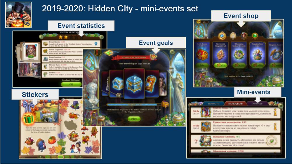 Особенностью мини-ивентов Hidden City