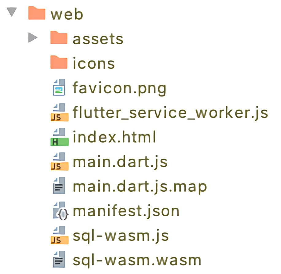 Папка web