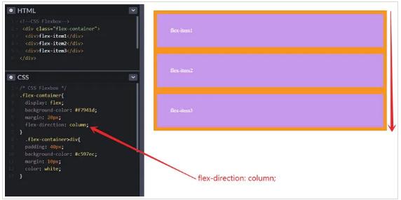 flex-direction: column