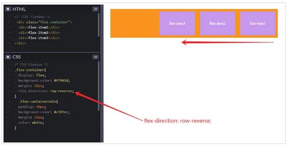 flex-direction:row-reverse