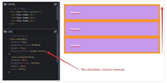 flex-direction: column-reverse