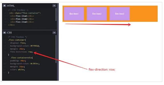 flex-direction:row