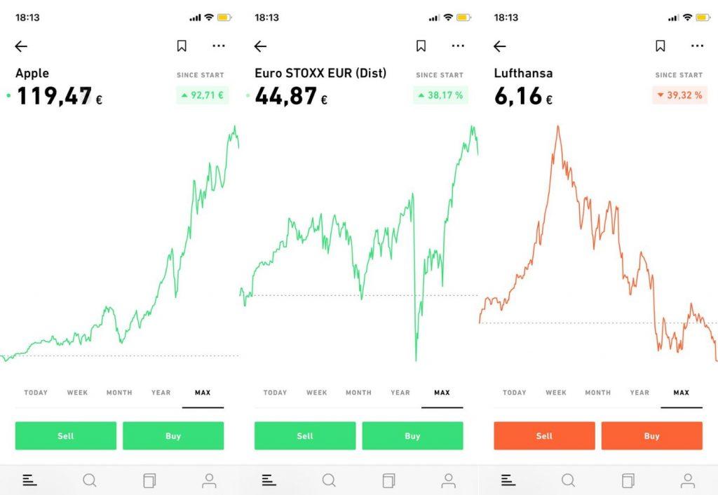 Скриншоты доходов по акциям в TradeRepublic