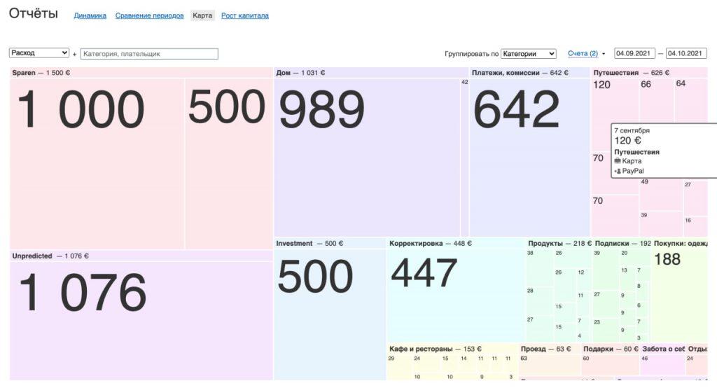 Скриншот расходов ZenMoney за прошлый месяц